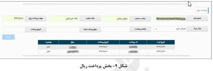 راهنمای کامل خرید ارز از سامانه جامع تجارت ایران